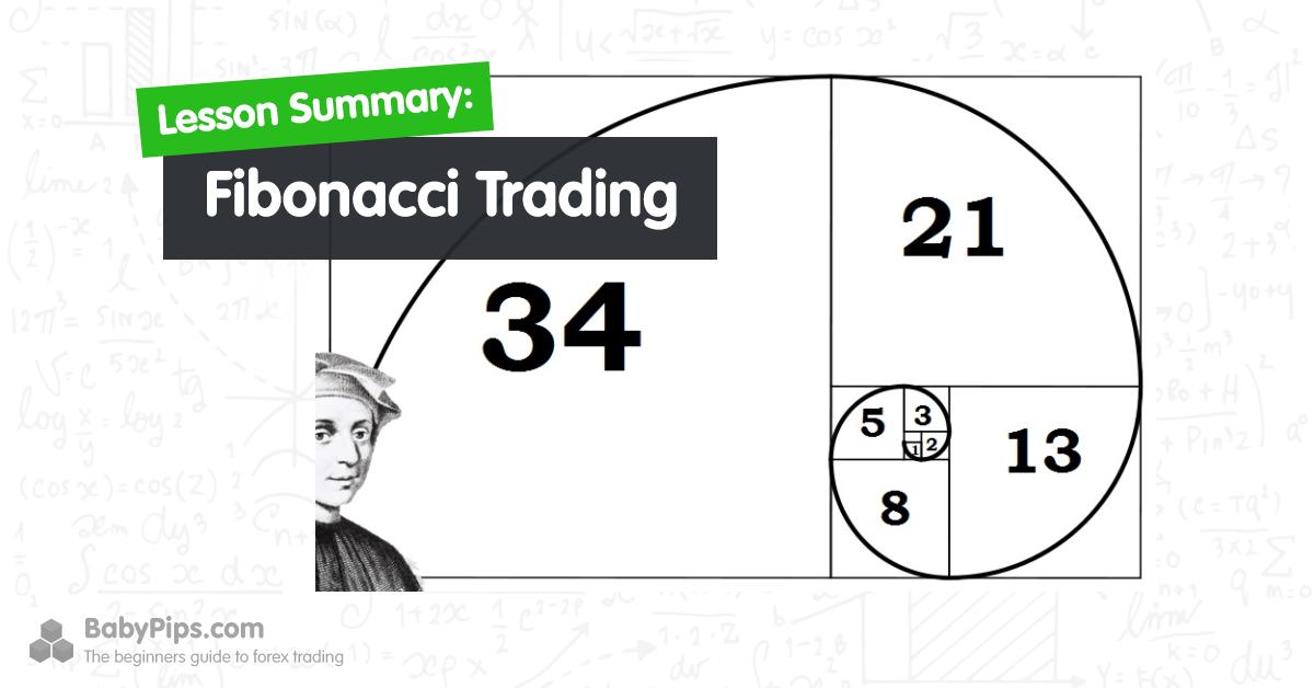 Fibonacci Explained | Forex Trading
