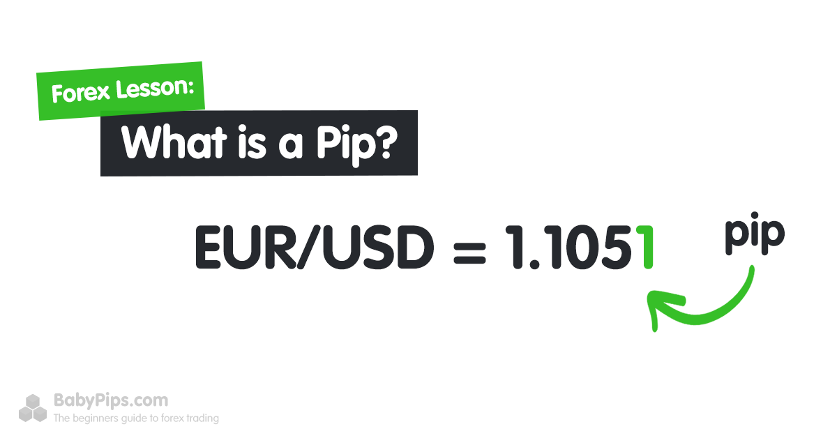 Eur usd pip value forex newco investment s.r.l. rende