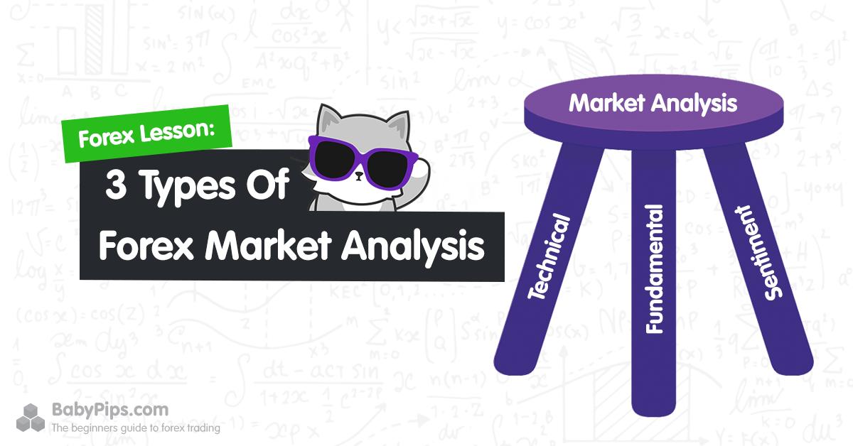 Types of Exchange Rates | Fixed, Floating, Spot, Dual etc - Interpretation