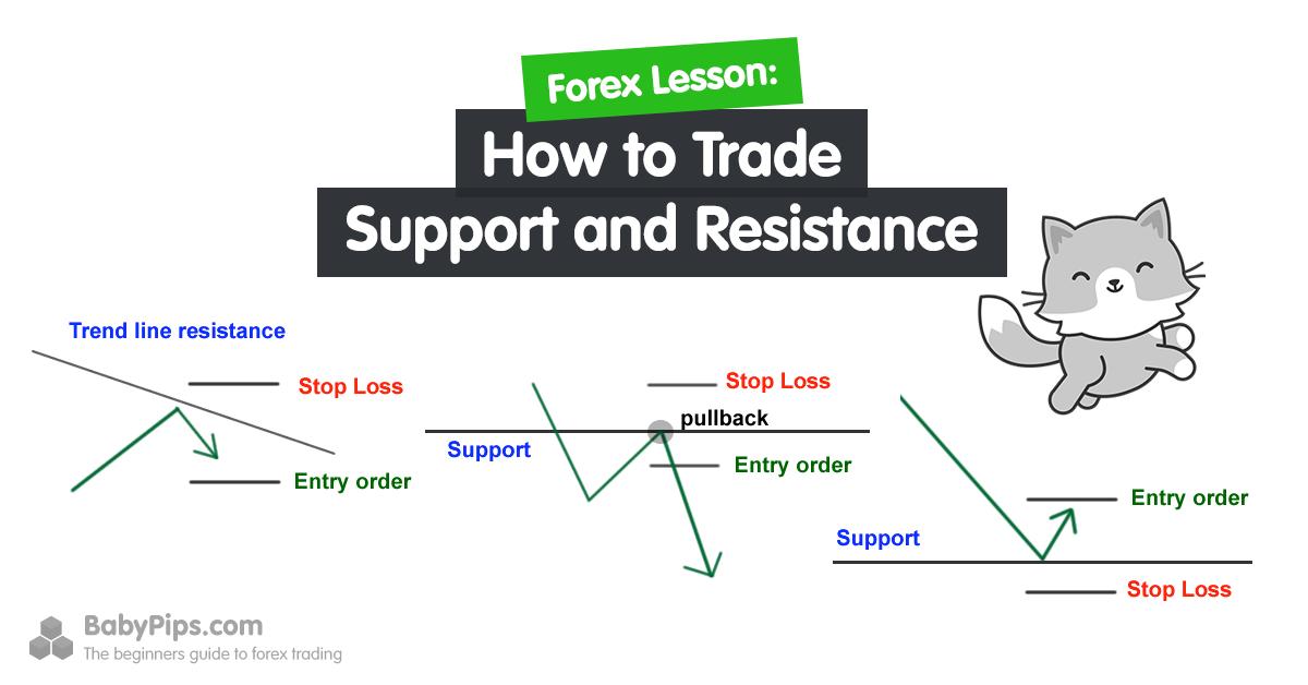 Cara Trading Simple dan Sederhana Seperti Trader Pro yang Jarang Dibahas