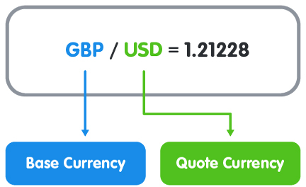 converter currency currency currency dollar exchange forextrading system.com trading