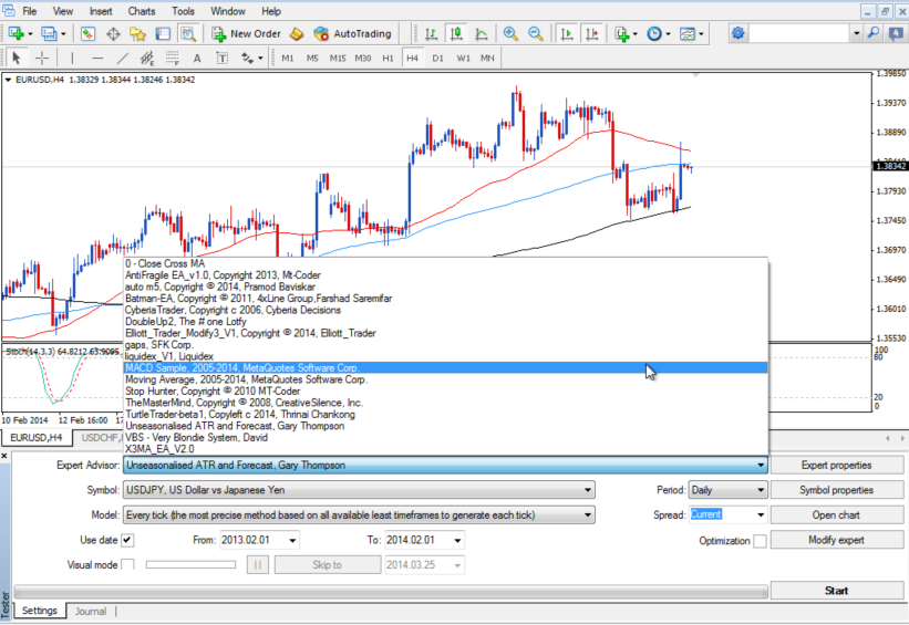Forex expert advisor backtest