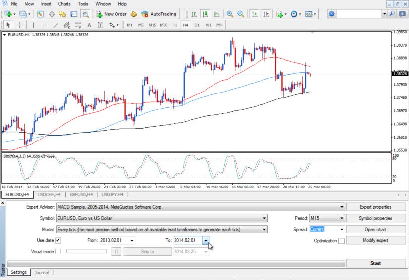 Forex trading ea