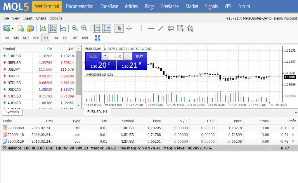 What's New with the MT4 Forex Web Platform? - BabyPips com