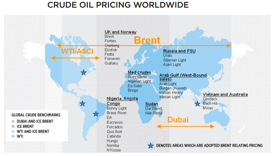 A Quick Primer and Some Updates on Crude Oil - BabyPips com