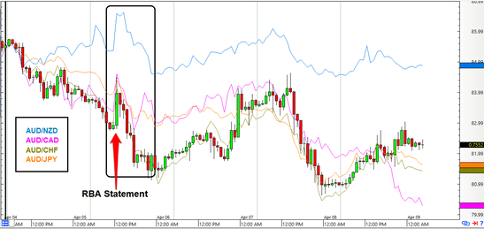 Forex market hours babypips