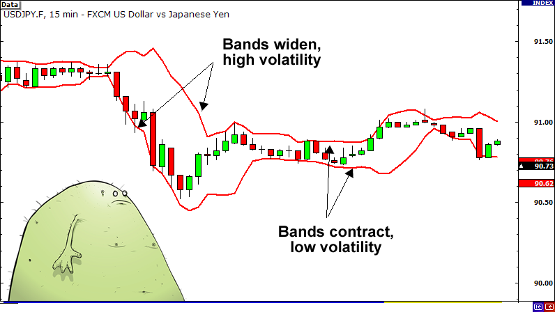 Binary options basics pdf candlestick patterns your guide to