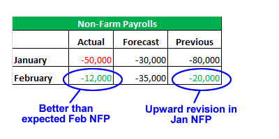 [Image: grade14-NFP-example.png]