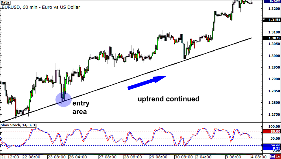 [Image: grade16-eurusd-uptrend-end.png]