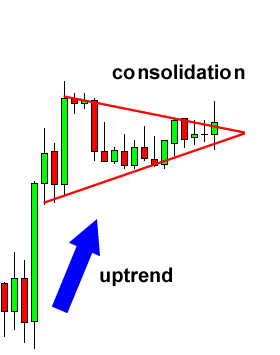 [Image: grade7-bullish-pennant-before.png]