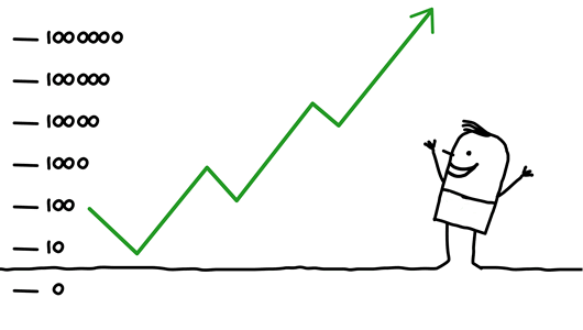 Trading Journal Statistics