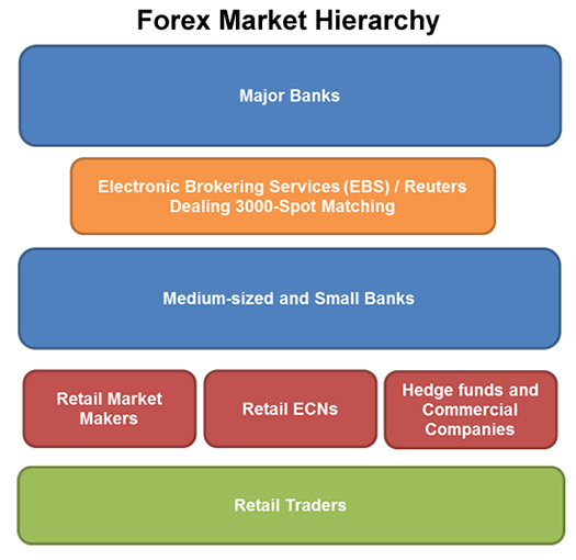 Forex efficiency
