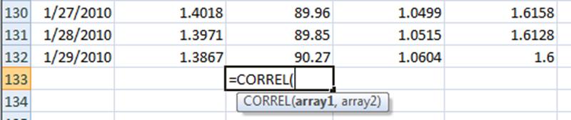 Currency Correlation: Correlation function