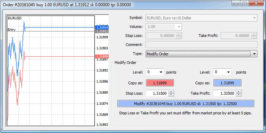 Forex trading execution курс доллару к рублю