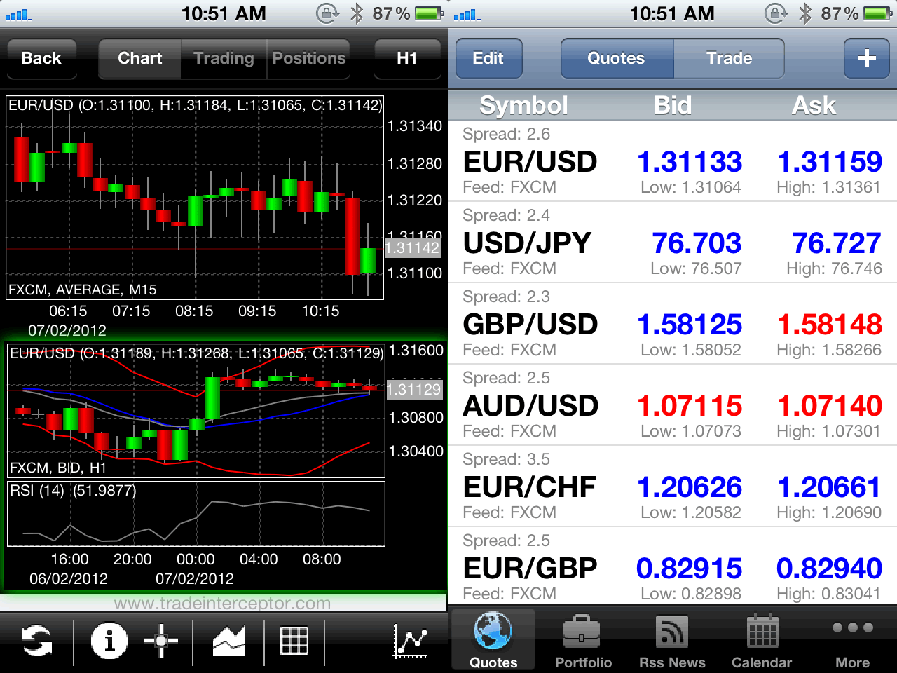 Forex news application