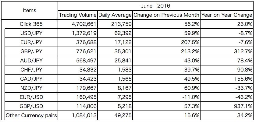 Forex volume by currency