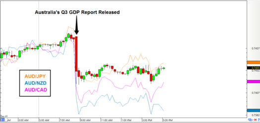 Forex gdp review