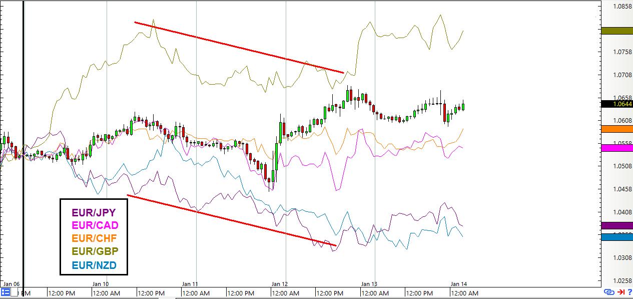 Eur usd sinyal forex
