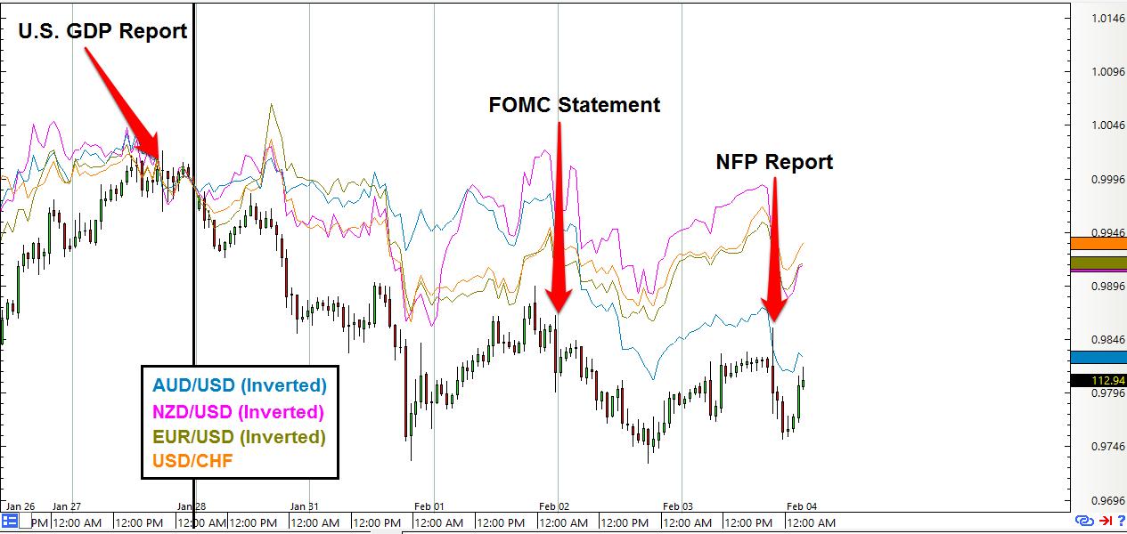 Forex jpy usd chart