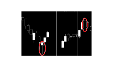 Common Candlestick Patterns