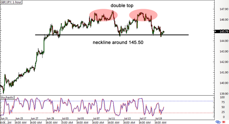 Forex jpy pips