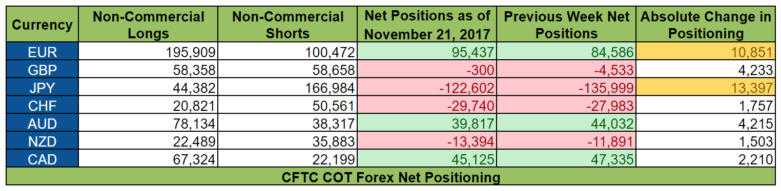 Daily forex cot report
