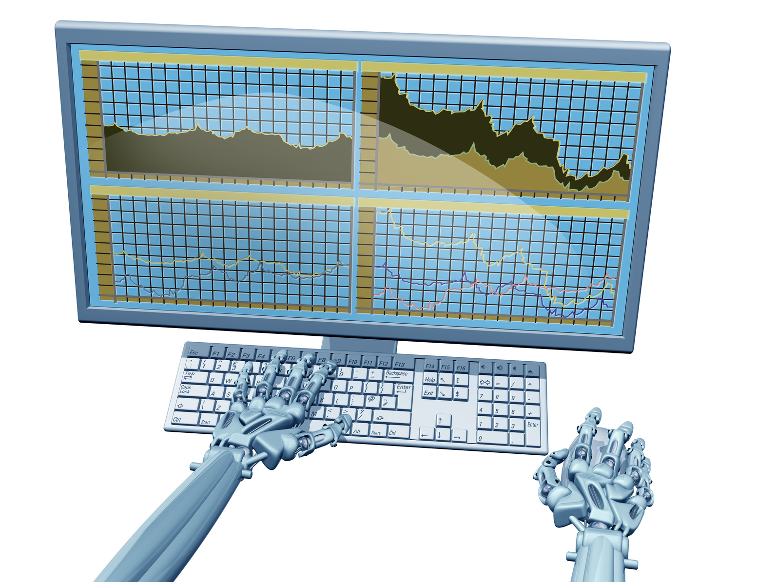 Mechanical forex strategy