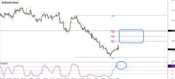 Fibonacci Extensions | Know When to Take Profit in Forex - BabyPips com