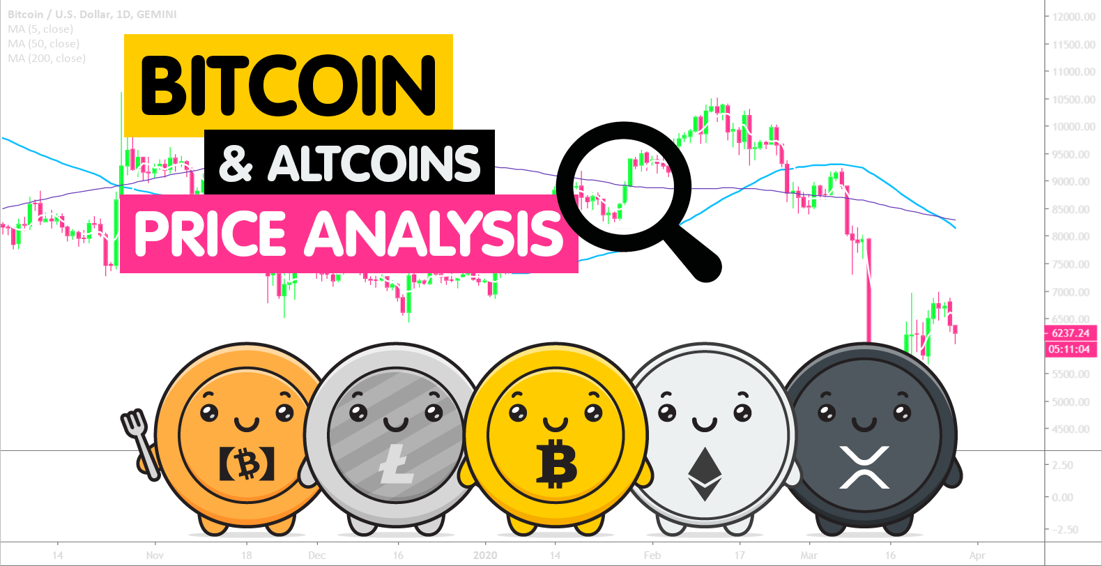 Bitcoin and Altcoins Price Analysis: BTC Aiming for $37,500 Next?
