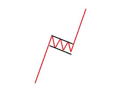 Bull Flag