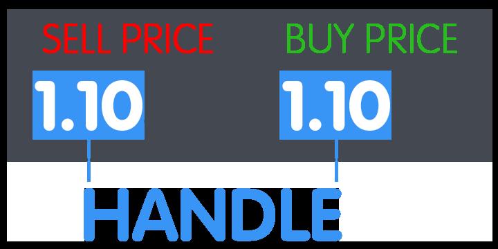Handle in FX