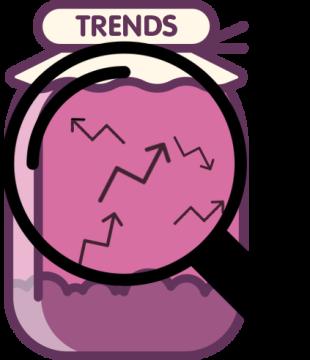 Trend Catcher System
