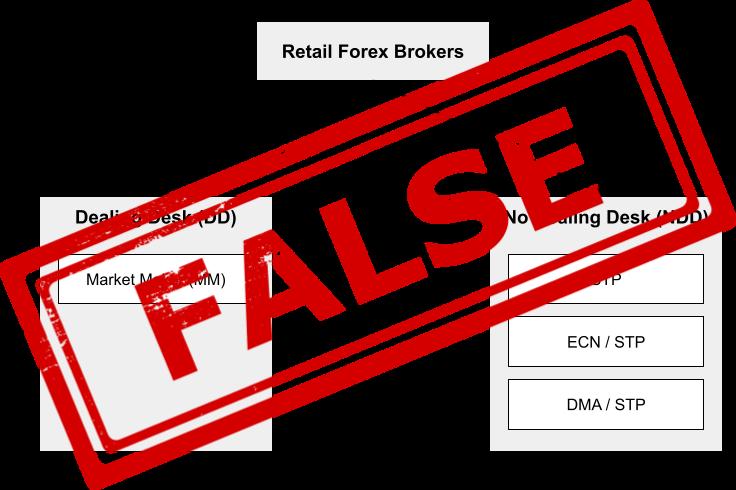 brokerii din forex care ne-au acceptat comercianții